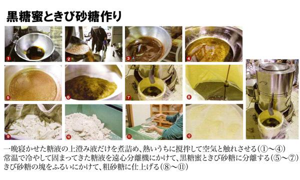 黒砂糖作り